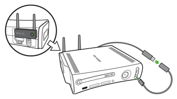 Xbox 360 USB hosszabbító kábel