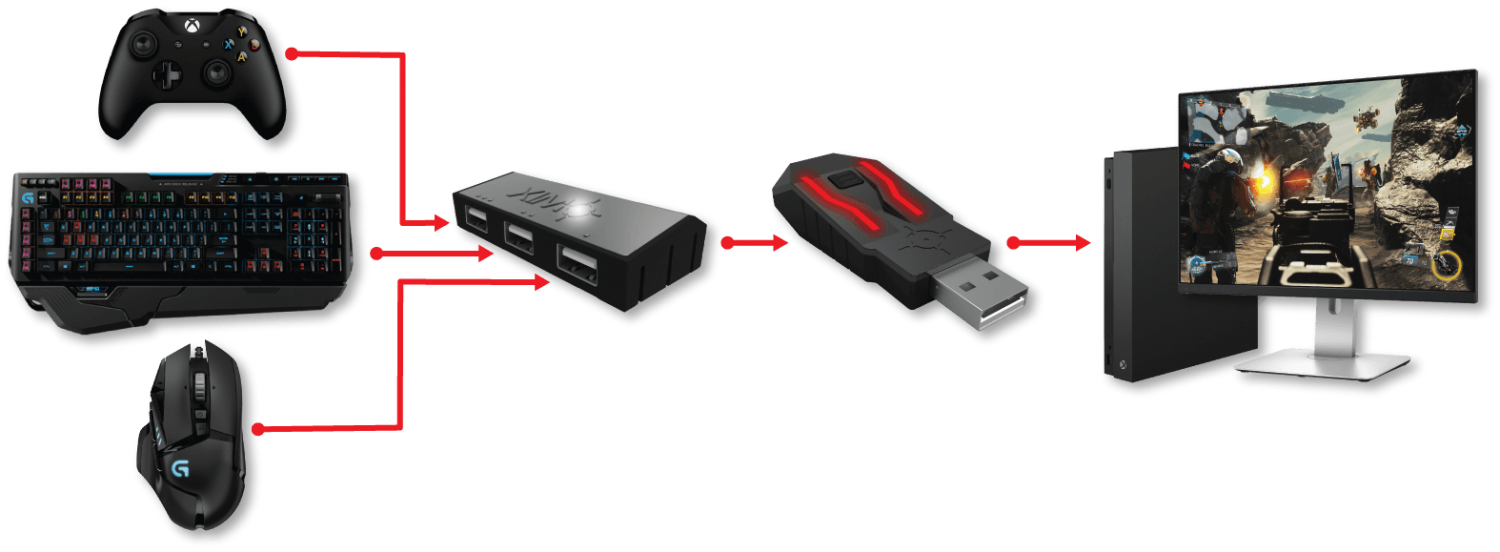 XIM APEX Highest Precision Mouse and Keyboard Adapter Converter